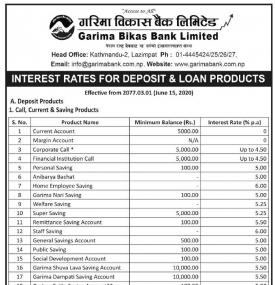 Interest Rates for Deposit and Loan Product