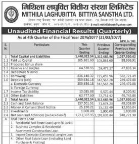 Unaudited Financial Result (Quarterly)