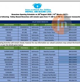 Nepal SBI Branch Opening Schedule -
