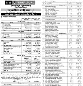 NIBL Samriddhi Fund 1 - Net Asset Value