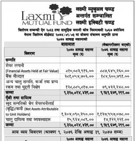 Laxmi Equity Fund - Net Asset Value