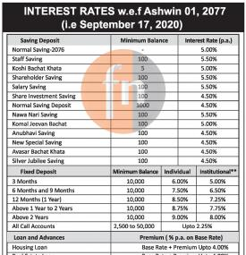New Interest Rate Release