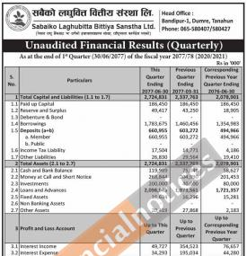 Quarterly Financial Reports (Net Profit of Rs 6.37 million)