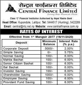 Rates of Interest