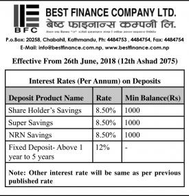 Interest Rate on Deposit