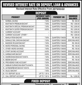 Revised Interest Rate on Deposit- Loan and Advances