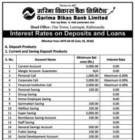 Interest Rates on Deposits and Loans