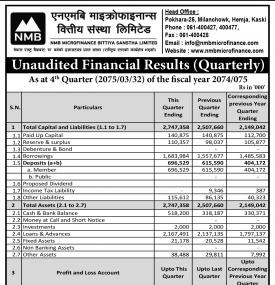 Unaudited Financial Result !!!