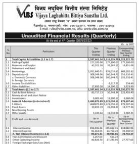 Unaudited Financial Results  !!!