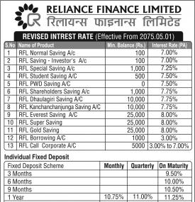 Revised Interest Rate Notice
