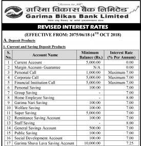 Revised Interest Rates Notice