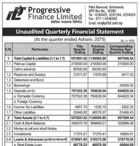 Unaudited Quarterly Financial Statement !!!