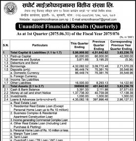 Unaudited Financial Result !!!
