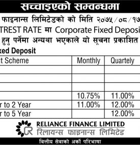 Interest Rate Rectification Notice