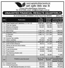 Unaudited Financial Results 2nd Quarter