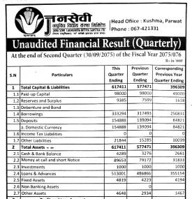 Unaudited Financial Result - Quarterly