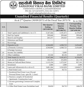 Unaudited Financial Results