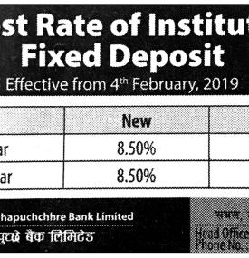 Interest Rate of Institutional Fixed Deposit