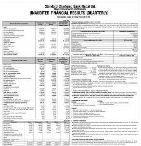 Unaudited Financial Result
