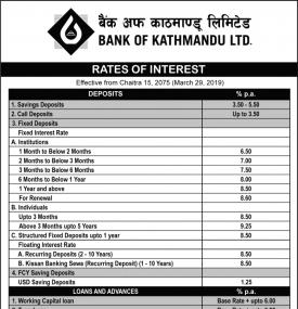 Rates of Interest - BOK