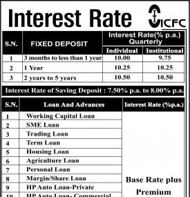 Interest Rates Notice