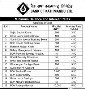 Minimum Balance and Interest Rate