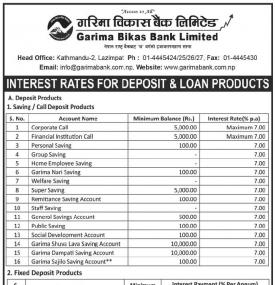 Interest Rate on Deposit and Loan Products