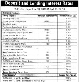 Interest and Lending Interest Rates