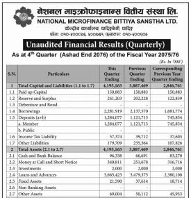 Unaudited  Financial Results_(Quarterly)