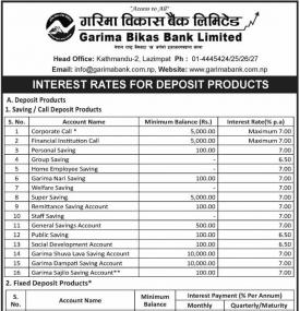 Interest Rates for Deposit Products