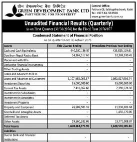Unaudited  Financial Results (Quarterly)