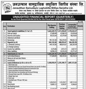 Unaudited Financial Report