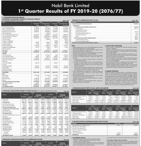 1st Quarter Financial Results