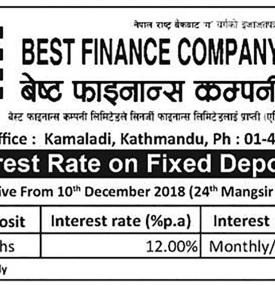 Interest Rate on Fixed Deposit